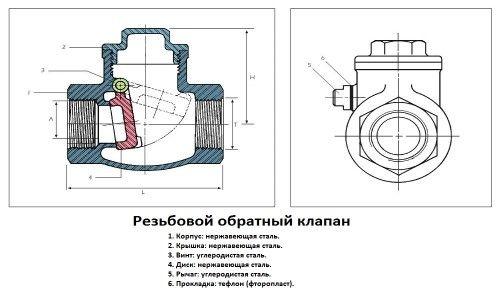 Фото - Виготовлення зворотного клапана своїми руками