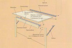 Виготовлення відкидного столика на балкон