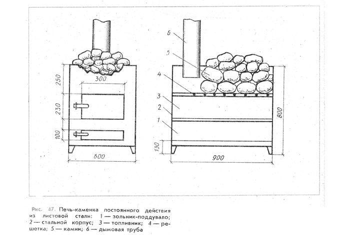 Фото - Виготовлення печі для лазні з металу своїми руками