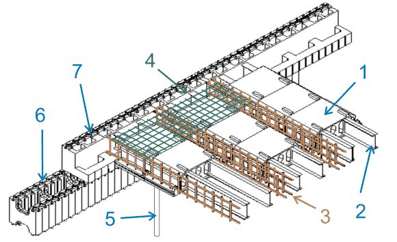 Фото - Виготовлення пінополістирольних блоків в домашніх умовах