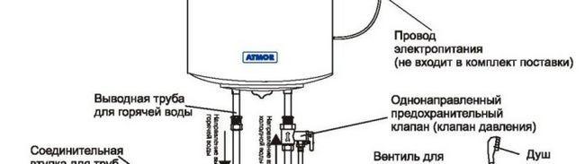 Фото - Виготовлення саморобного проточного водонагрівача