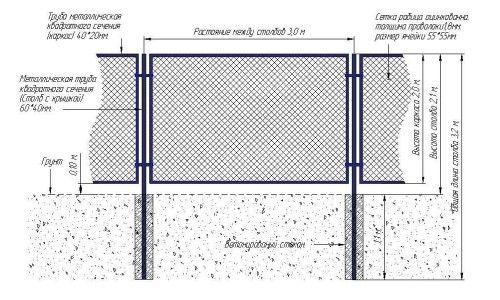 Фото - Виготовлення секційного паркану з сітки рабиці