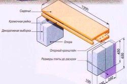 Схема конструкції лавки без спинки.