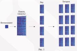 Фото - Виготовлення сонячних батарей своїми руками