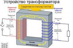Принцип роботи зварювального трансформатора