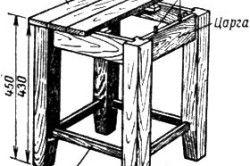 конструкція табурета