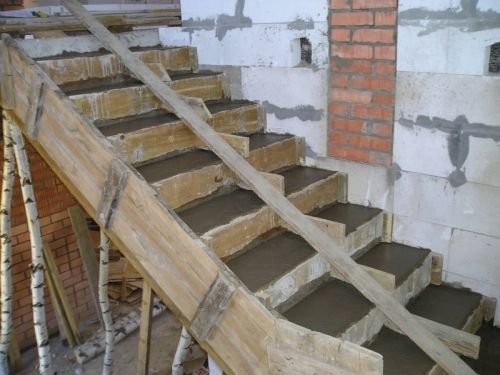 Заливка бетонної конструкції
