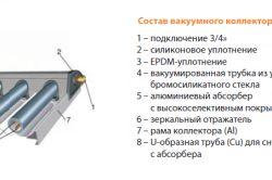 Фото - Виготовлення повітряного сонячного колектора своїми руками?