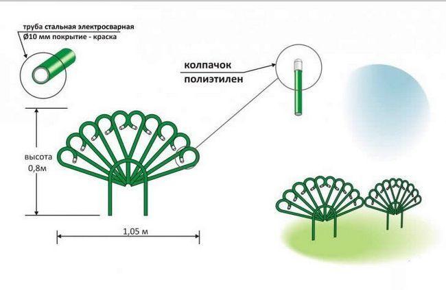 Парканчик садово-парковий