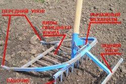 Конструкція чудо-лопати
