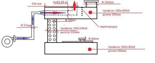Схема для виготовлення печі на відпрацьованому маслі
