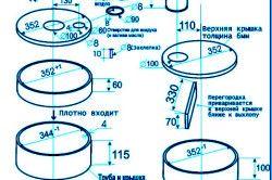 Детальна схема пристрою печі
