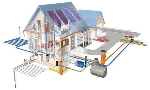 Фото - Електрична система опалення для власного будинку