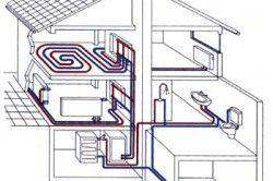 Схема системи опалення приватного будинку.
