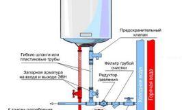 Фото - Електричні водонагрівачі: установка своїми руками