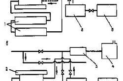 Відома (а) і запропонована (б) схеми підготовки води для опалення