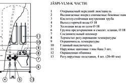 Пристрій накопичувального електричного водонагрівача