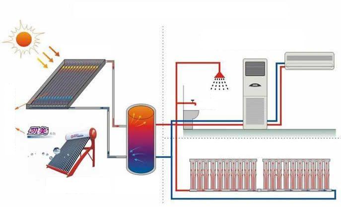 Схема електричного опалення в заміському будинку