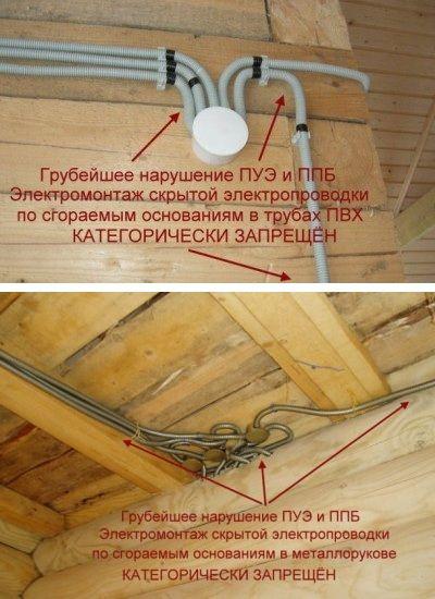 Порушення правил прокладки кабелю