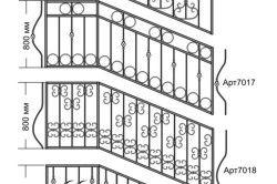 Види перил для кованих сходів