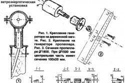 схема вітрогенератора