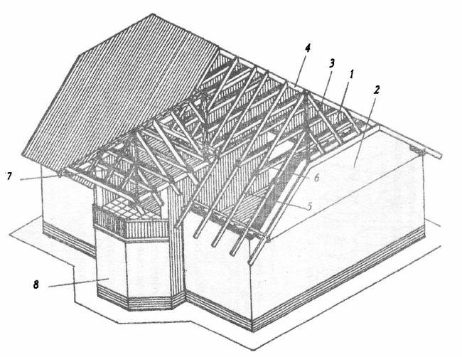 Схема-приклад пристрою даху з еркером