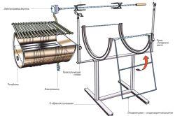 Схема пристрою барбекю з бочки.