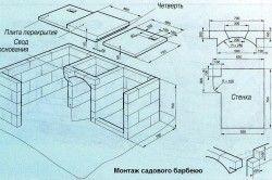 Схема монтажу садового барбекю.