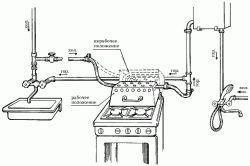 Якісна установка газового водонагрівача