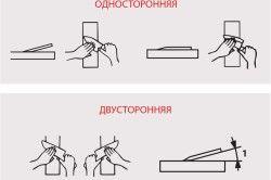 Способи заточення ножів