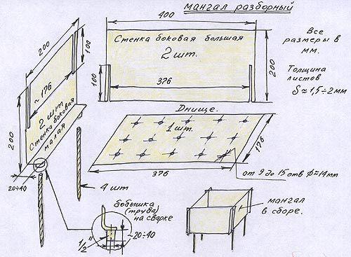 Схема пристрою розбірного металевого мангала