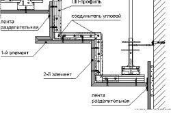 Фото - Якісний монтаж стелі з гіпсокартону: інструкція