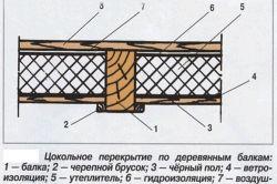 Фото - Якісний розрахунок кількості паль для фундаменту