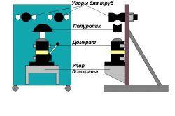 Ручний трубогиб для столярних робіт