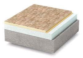 Фото - Як, а головне, чим утеплити підлогу на дачі: від мінеральних до полімерних