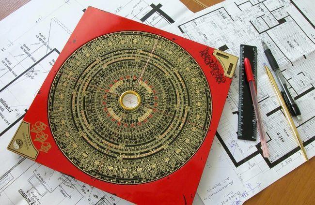 Китайський компас для визначення сприятливих секторів в приміщенні.