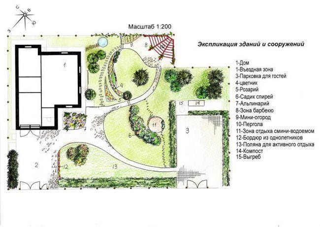Фото - Як упорядкувати присадибну територію за допомогою ландшафтного дизайну