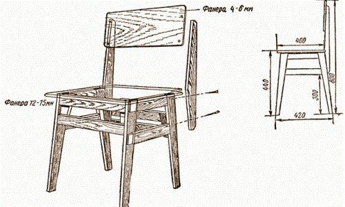 Фото - Як швидко і якісно зробити стілець своїми руками?