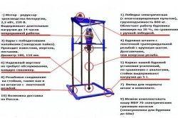 Пристрій рами для бурової установки