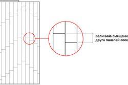 Фото - Як робиться укладання ламінату на стяжку?