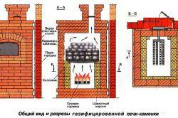 Схема кладки фундаменту під піч