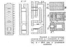 Схема бокового і горизонтального розрізу печі