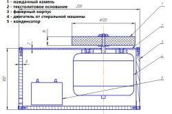 Схема пристрою наждака
