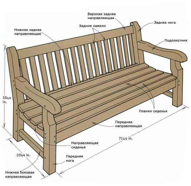 Схема пристрою садової лавки.