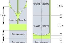 Схема розкрою листів полікарбонату для торців теплиці