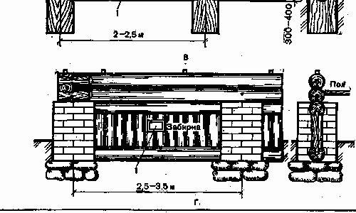 Фото - Як повинна виглядати стикування цегли і стіни лазні з колоди?