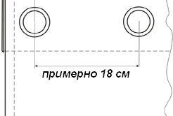 Схема кріплення люверсів