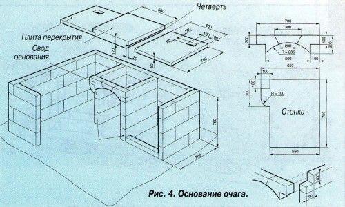 Схема гриля-барбекю для дачі