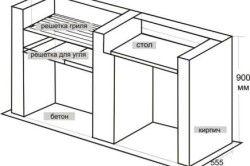 Схема садової коптильні з мангалом