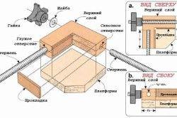 Схема кутовий столярної струбцини